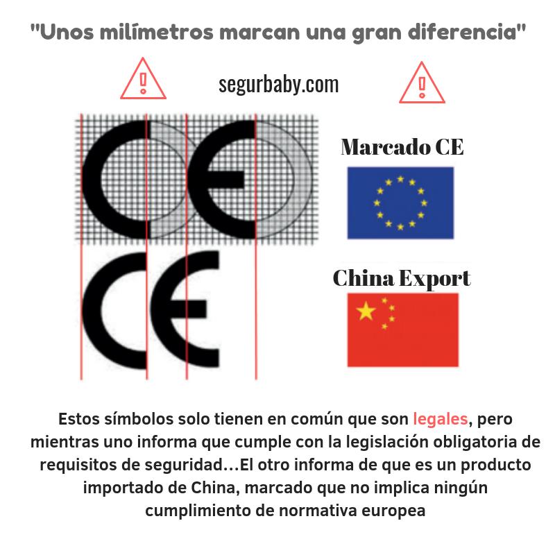 marcado-ce-china-export
