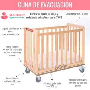 cuna-de-evacuacion