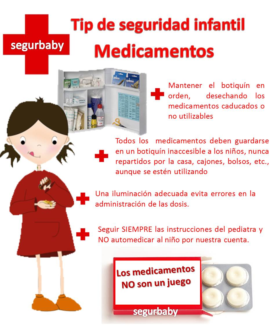seguridad-infantil-medicamentos