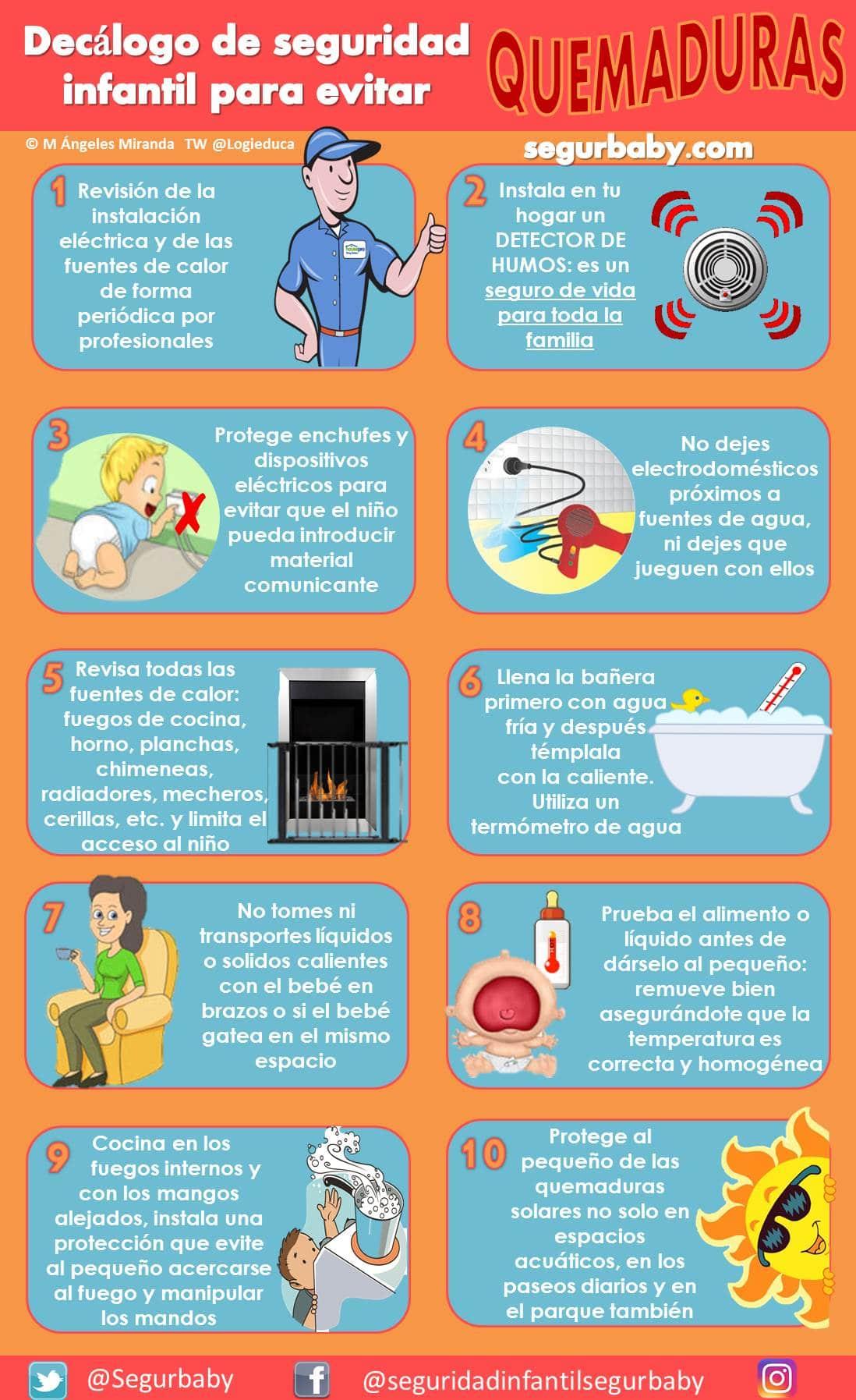 decálogo de seguridad infantil para evitar quemaduras