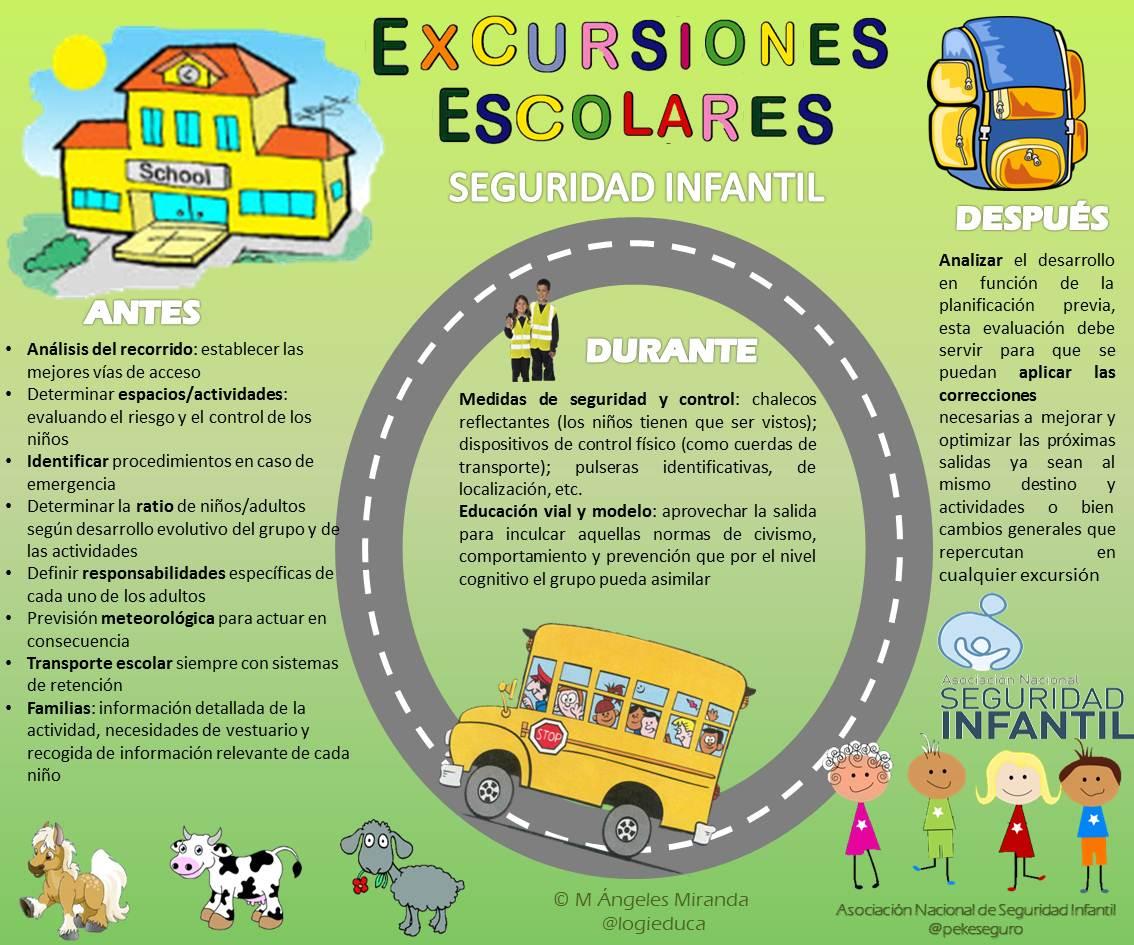 excursiones-escolares-seguras