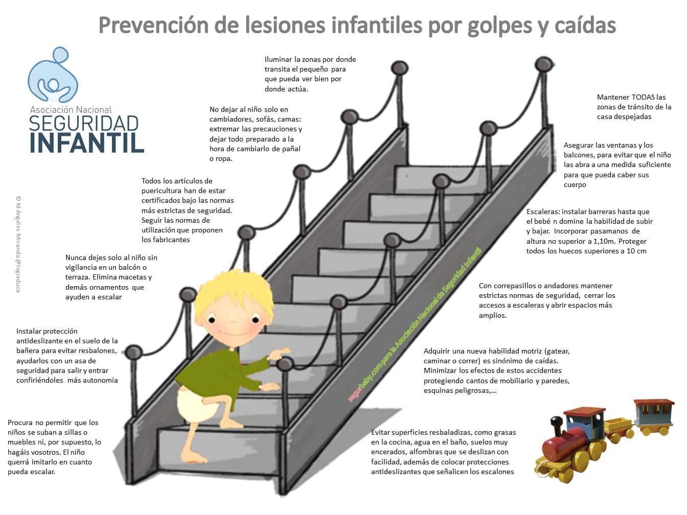 seguridad-escaleras-niños