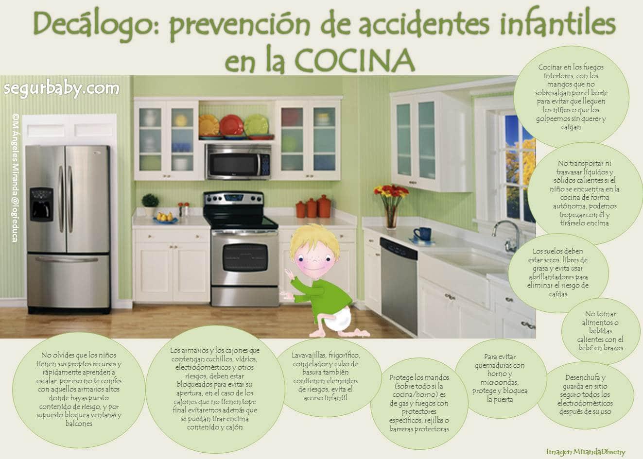 seguridad cocina niños