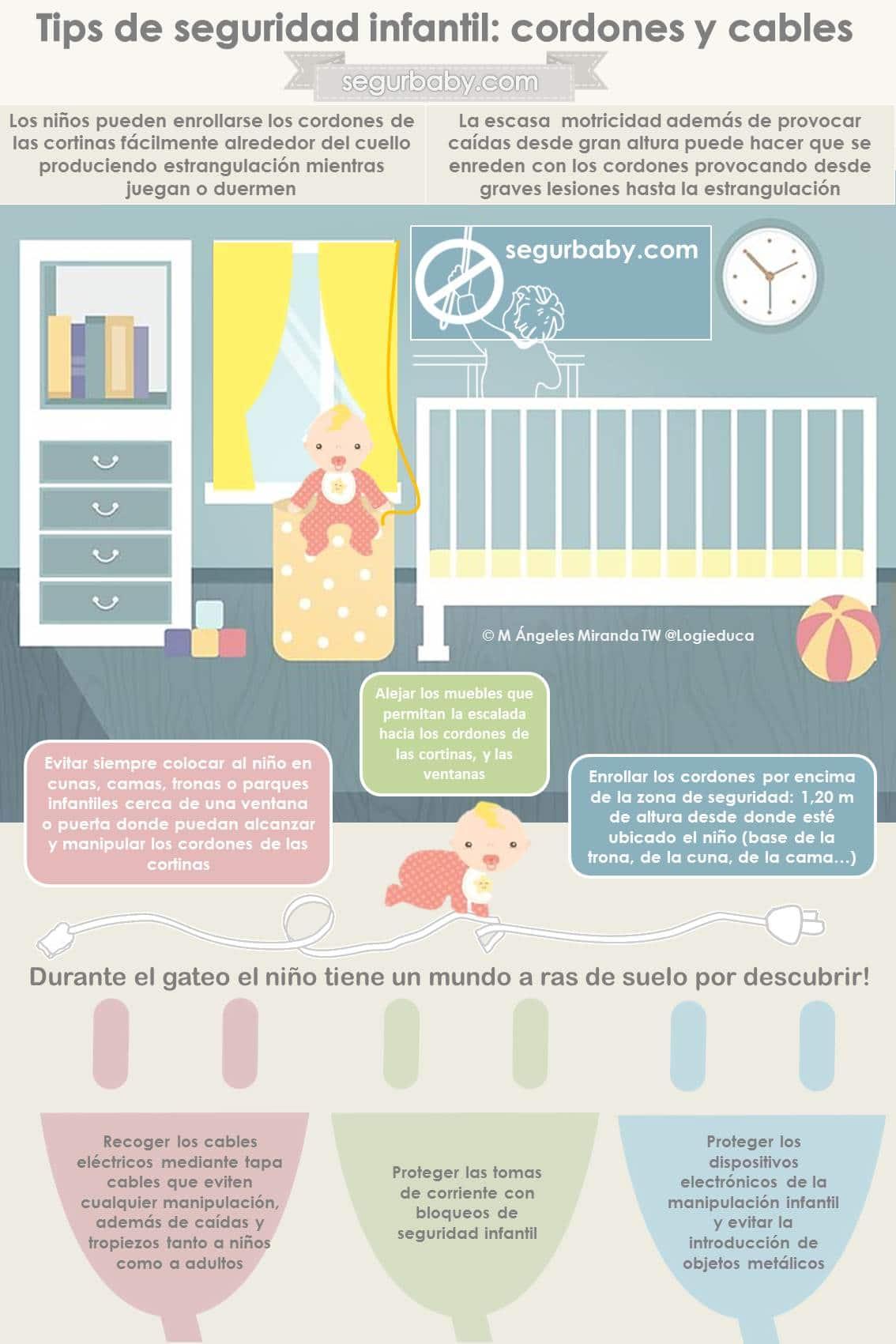 Prevención de estrangulamientos infantiles