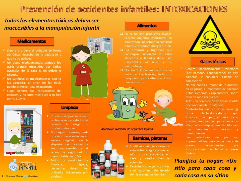 intoxicaciones-infantiles